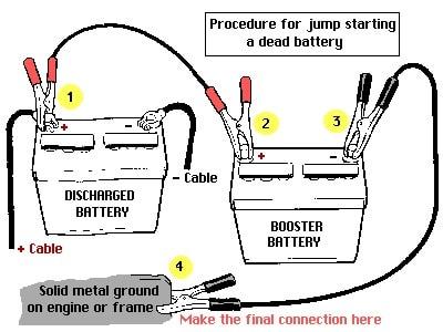 24hrs jump start service singapore the battery shop. Black Bedroom Furniture Sets. Home Design Ideas